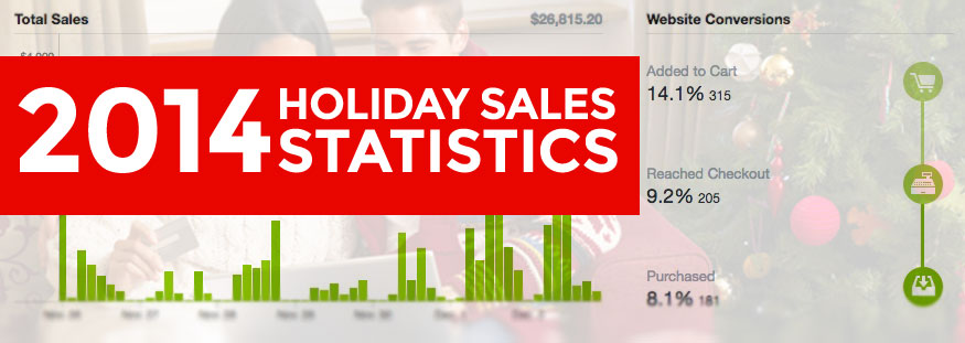 2014 Holiday Ecommerce Statistics